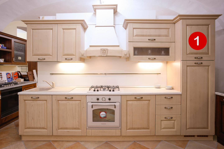Best cucine in promozione pictures idee arredamento casa for Ciesse arredamenti